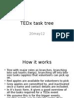 TEDx Task Tree