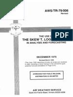 AF SkewT Manual