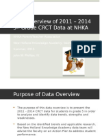 dataoverview phillips