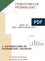 Distribuciones de Probabilidad Udaff Rezza