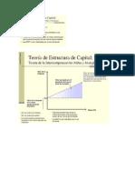 La Estructura de Capital Está Íntimamente Relacionada Con La Situación Financiera a Largo Plazo de La Empresa