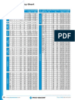 Frequency-Charts.pdf