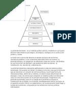 La pirámide de Kelsen.docx