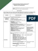 Clasificacion Taxonomica Reino Monera, Protista y Fungi(1)