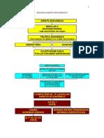 RESUMO DIREITO ECONÔMICO - incompleto.doc