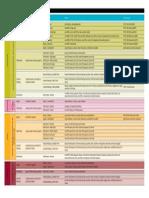ASISA Classification