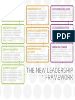 Leadership Handouts NewLeadershipFramework