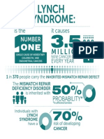 Lynch syndrome facts Infographics