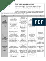 constitution module blog reflection rubric