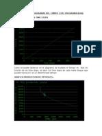 Analisis de Los Diagramas Del Boas
