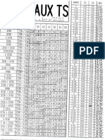 PANNEAUX TS.pdf