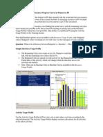 Resource Progress Curves in Primavera P6