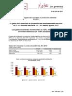 Protección ambiental en España 2013 (INE)