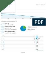 Analytics Toate Datele Site-ului Prezentare Generală a Publicului 20130107-20130113