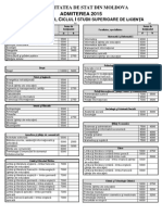 Taxa Afisata 2015