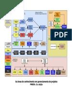 PMBoK 2004 Mapa de Processos (Fernando Henrique).pdf