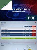 Barcelona FC, sintesi dati bilancio 2014/15