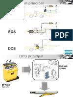 RCS-ECS-DCS V1 atlas copco