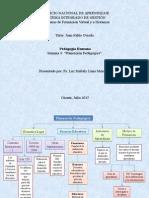 Mapa Conceptual Planeación Pedagógica