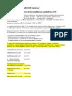 Tema 2 La Constitucion Española