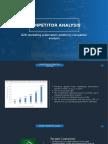 B2B Marketing Automation Platforms competitor analysis, (Resulticks)