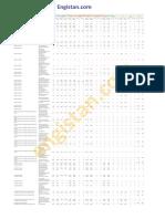 WBJEE OR,CR ranks Round 1 2015.pdf