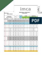 Manual Imca (Nuevo)