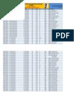 asignacion docente uasd 2013-1