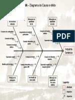 Diagrama Esp. de Peixe - Gestão Ambiental