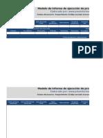 PMOinformatica Modelo de Informe de Ejecución de Pruebas de Software