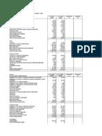 Estados Financieros CAP 2007