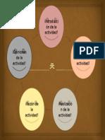 Diagrama CAS