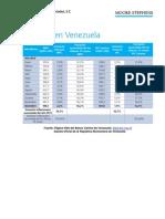 2013 Inflacion Mensual Diciembre