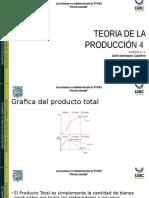 Teoria de La Producción