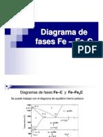 DiagramaFe-Fe3