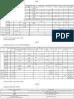 Anexo calendário de vacinas.pdf