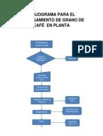 Flujograma Para El Procesamiento de Grano de Café en Planta