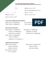 Chemistry,Biotechnology Reference Sheet