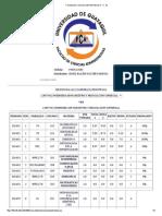 Facultad de Ciencias Administrativas (F .C .pdf