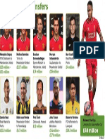 Major Soccer Transfers 2015-16 Copy