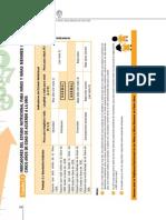 Norma nutricion y desarrollo_018.pdf