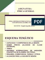 Fisica General -Sistemas Internacional de Unidades- Conceptos de Álgebra Vectorial