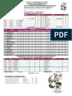 Programacion Decima Cuarta Fecha de Futsal Intercolegios Profesionales Categoria Libre - Sabado 18 de Julio - 2015