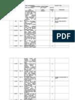 Actas de la Asamblea Nacional Constituyente 1999. Caja 71-75