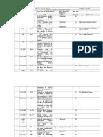 Actas de la Asamblea Nacional Constituyente 1999. Cajas 101-106