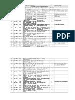Actas de la Asamblea Nacional Constituyente 1999. Caja 137-140