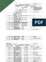 Actas de la Asamblea Nacional Constituyente 1999. Cajas 146- 148