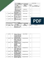 Actas de la Asamblea Nacional Constituyente 1999. Caja 176-180