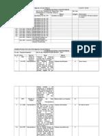 Actas de la Asamblea Nacional Constituyente 1999. CAjas 219-220