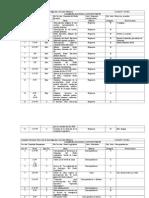 Actas de la Asamblea Nacional Constituyente 1999 Caja 224-229